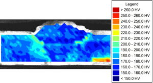 Hardness profile shows minor softening in heat affected zone (HAZ)